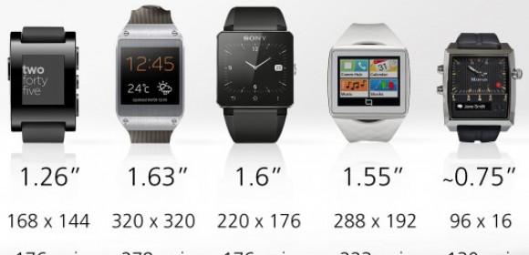 Smartwatches die te koop zijn vergeleken